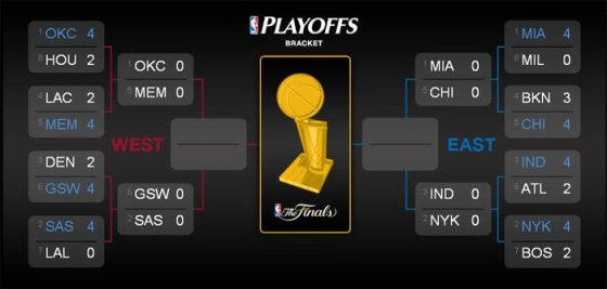 NBA-Playoffs-2013-second-round