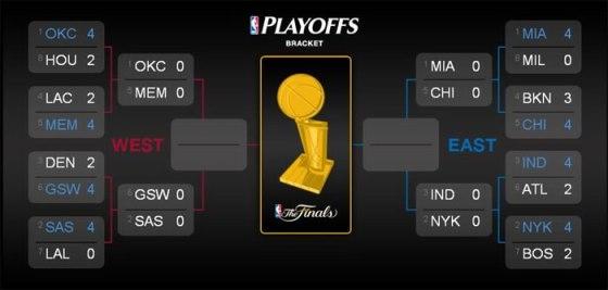 NBA-Playoffs-2013-second-round